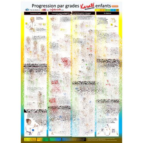 La voie pédagogique Vol 6